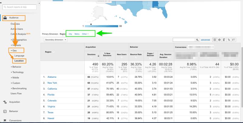 alt = '' Google analytics feature audience location ''