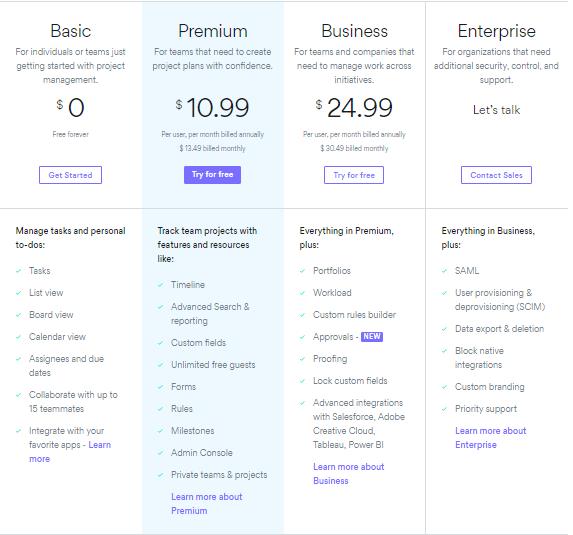 asana pricing monday software alternatives