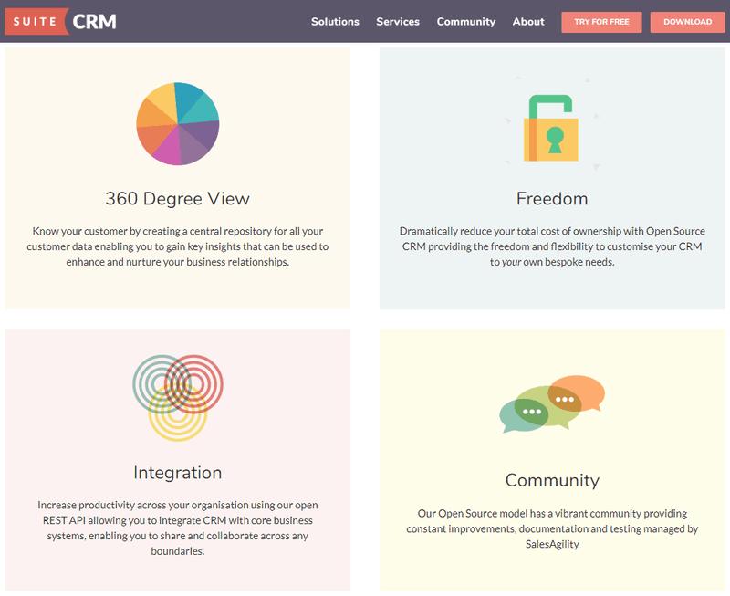 Suite CRM Services