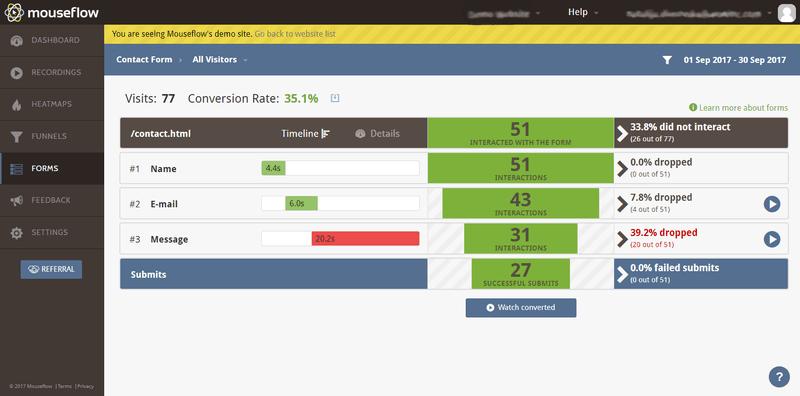 alt = '' Mouseflow dashboard overview ''