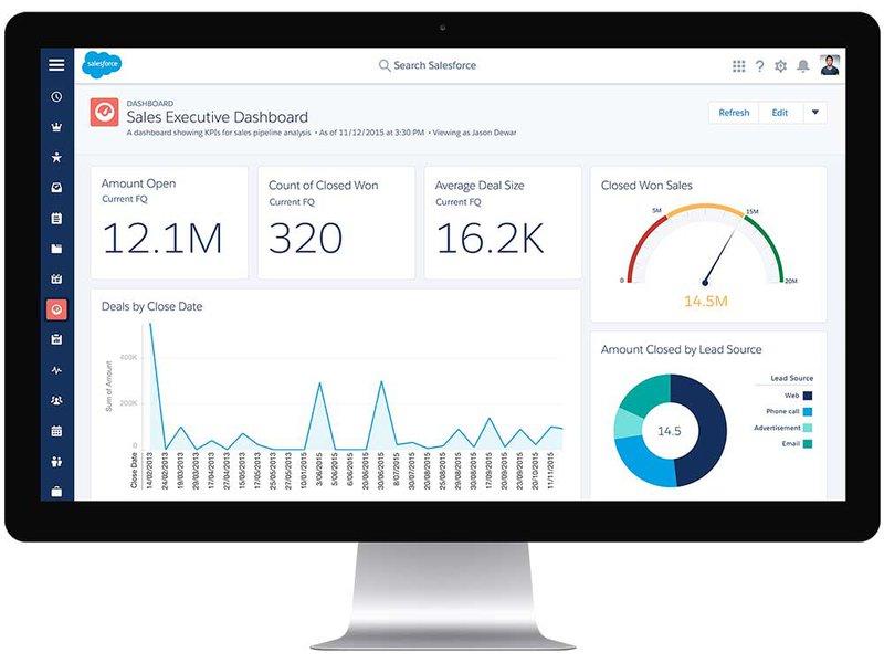 alt = '' Salesforce Dashboard alternative to HubSpot CRM''