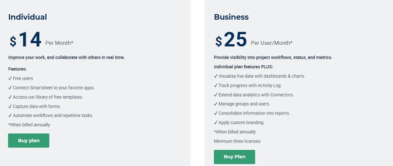 smartsheet pricing monday software alternatives