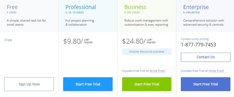 wrike pricing monday software alternatives